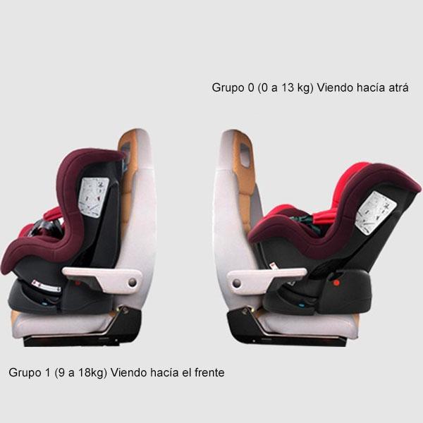 enco Auto Para Bebes tienda Y Niños azul Silla TJc3lF1K